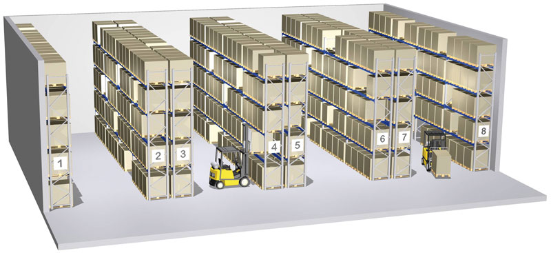 Mobile pallet racking a creative way to save space for Draw layout warehouse