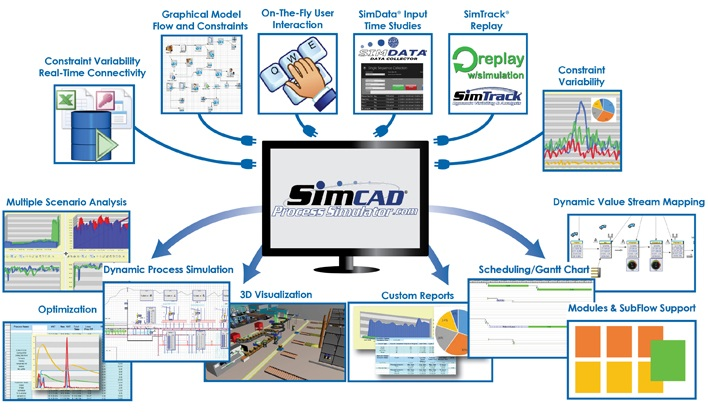simcad-graphic-with-warehouse-3d-visual-icon